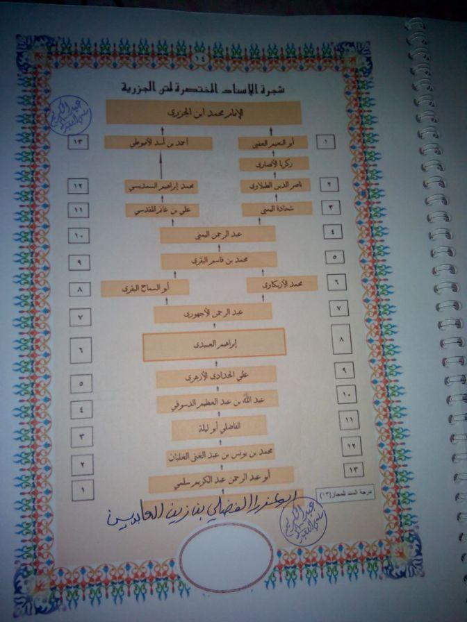Silsilah Sanad Jazariy Abu Ezra Al Fadhli